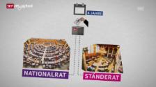 Video «Parlamentswahlen» abspielen