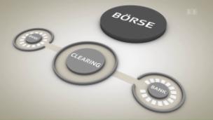 Video «Erklärgrafik: So funktioniert Clearing» abspielen