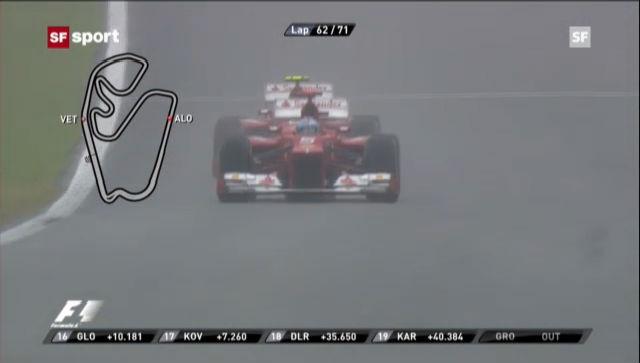 Formel 1: Das Saisonfinale in Brasilien