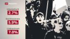 Video «Jugendliche tendieren zu Extremismus:» abspielen