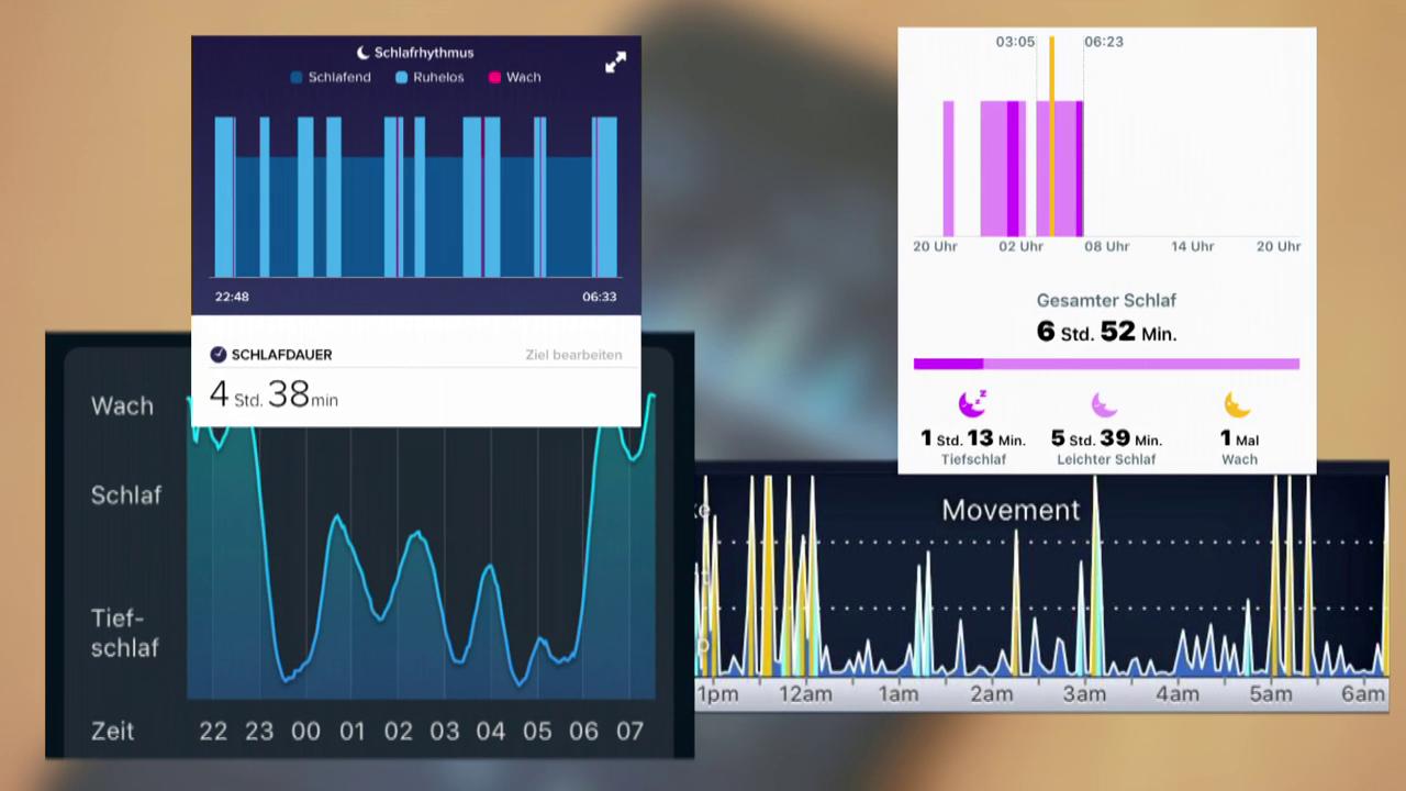 Trügerische Hoffnung - Mit smarten Apps zu besserem Schlaf? - News - SRF