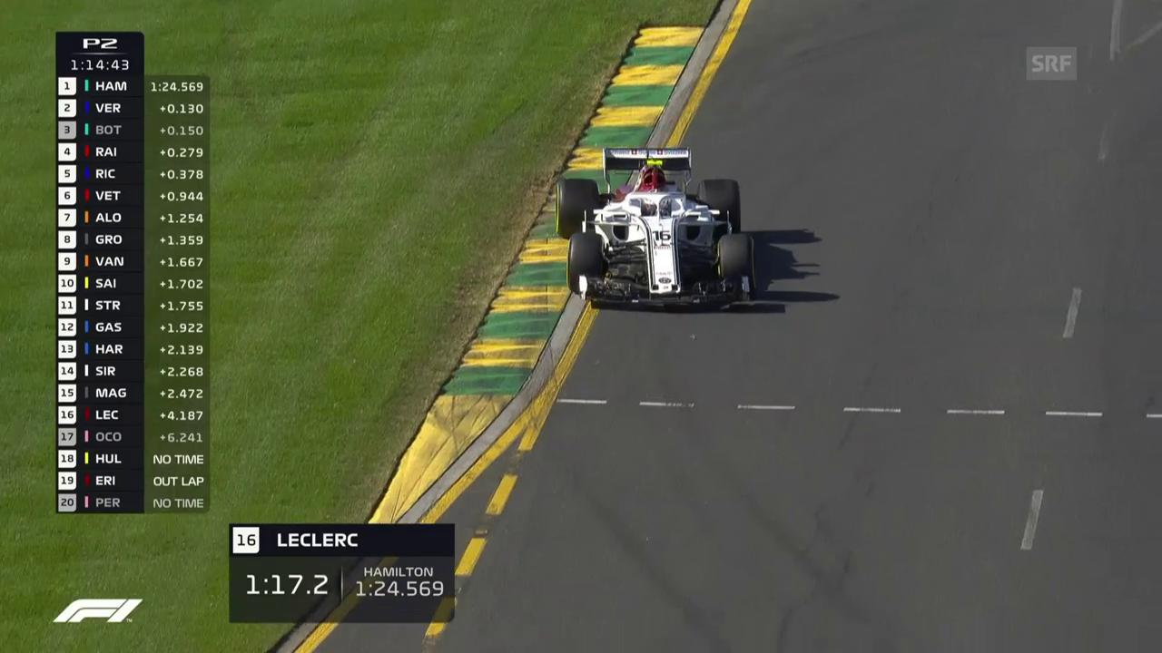 Leclerc: Noch nicht alle Kurven im Griff