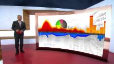 Link öffnet eine Lightbox. Video BR Schneider-Ammann | Sulzer: Pipeline-Datentool | Schlafmangel abspielen