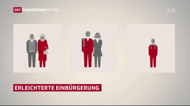 Video «Parlament befürwortet erleichterte Einbürgerung» abspielen