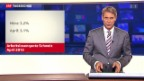 Video «Leichte Entspannung auf dem Schweizer Arbeitsmarkt» abspielen