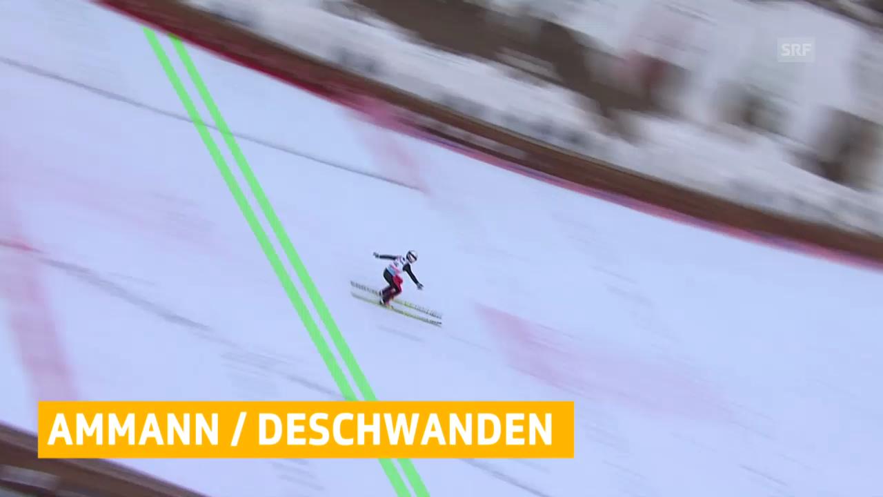 Skispringen: Weltcup in Planica («sportaktuell»)