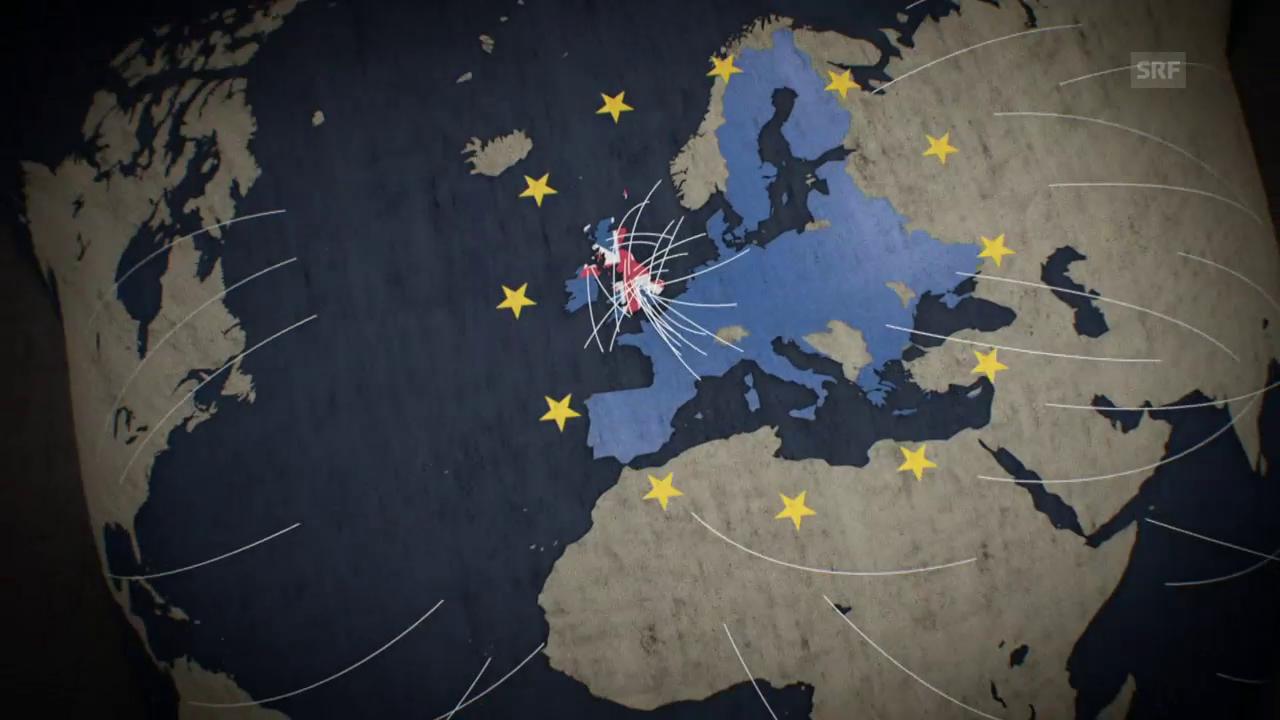 Wirtschaftliche Beziehungen ziwschen GB und EU