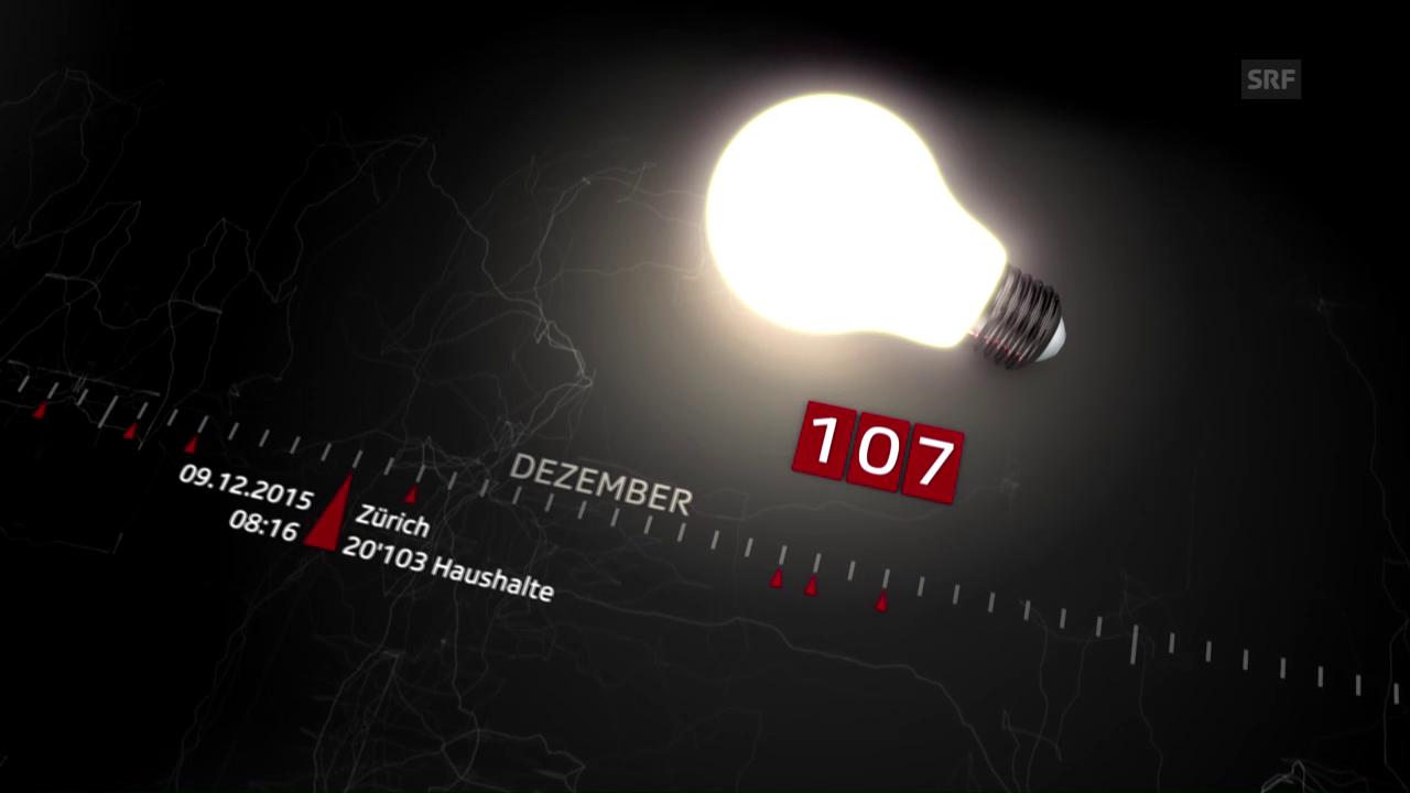Blackout: So viele Ausfälle gibt's jährlich in der Schweiz
