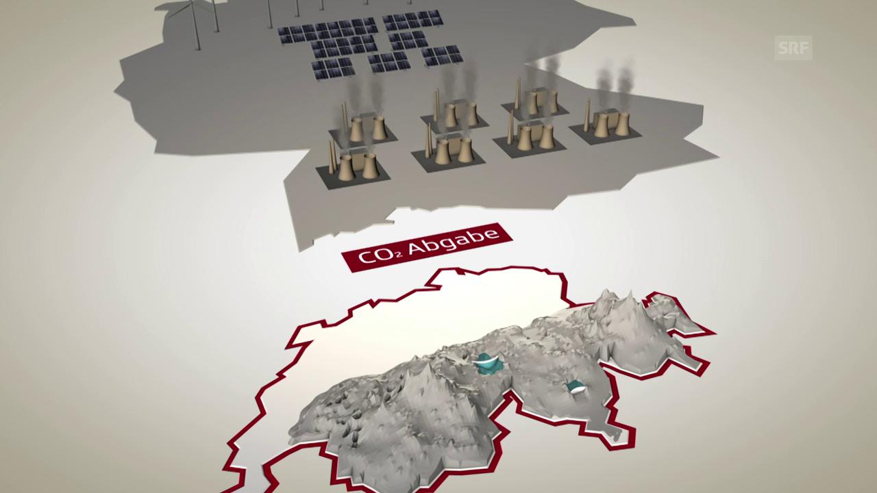 CO2-Abgabe: das Modell Axpo