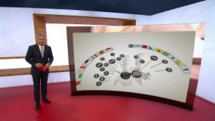 Video «Stromriesen, Schweizer Strom, Digitales China, Modehaus Gassmann» abspielen