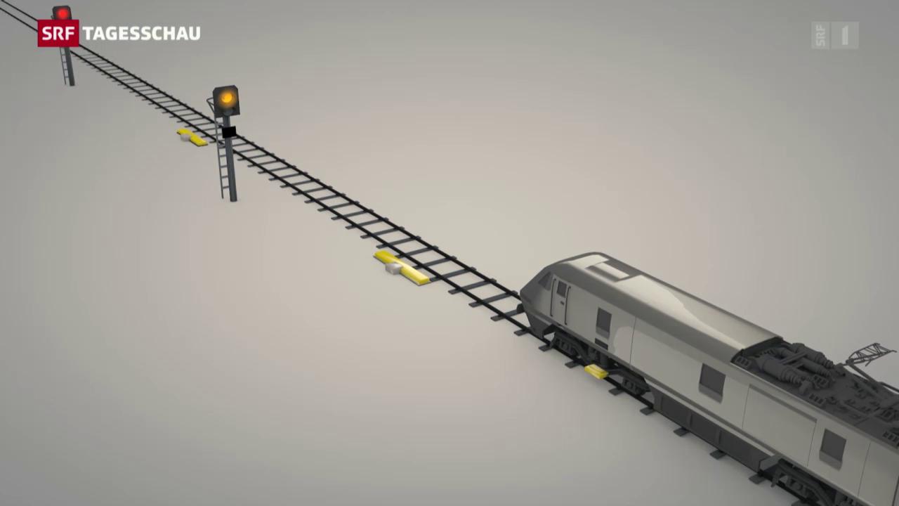 Wie funktioniert das Zugsicherungssystem PZB?