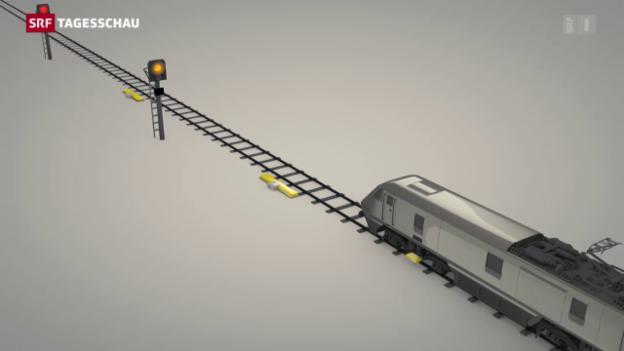 Video «Wie funktioniert das Zugsicherungssystem PZB?» abspielen