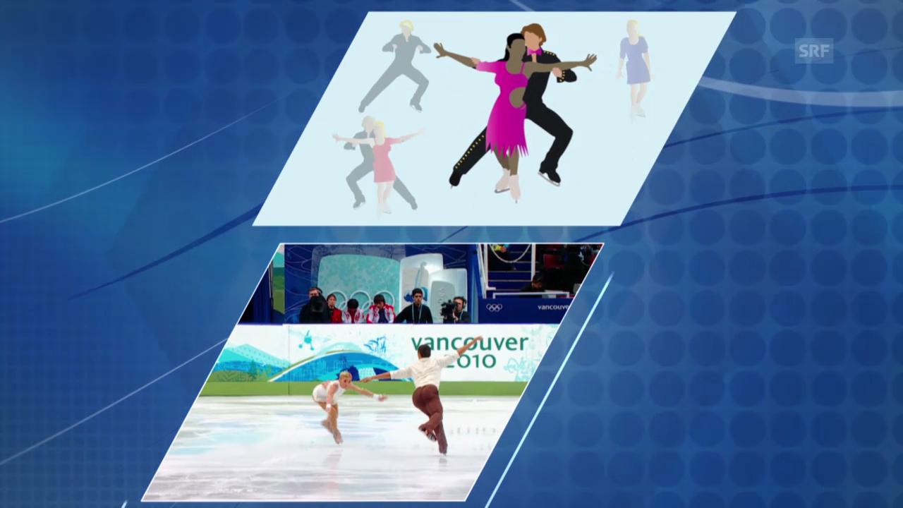 Sotschi: Erklärung Team-Wettkampf Eiskunstlauf