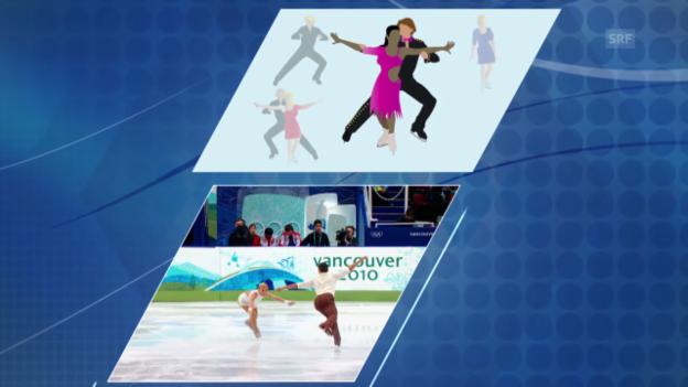Video «Sotschi: Erklärung Team-Wettkampf Eiskunstlauf» abspielen