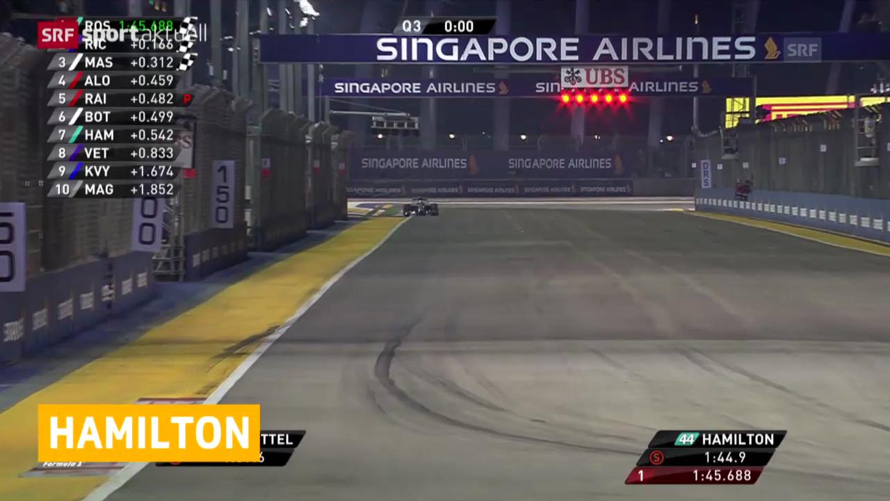 Hamilton sichert sich Pole in Singapur (sportaktuell vom 20.09.14)