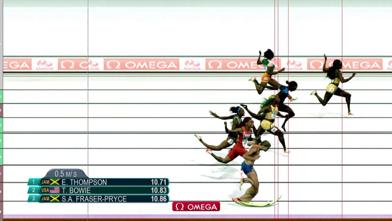 Der 100m-Final der Frauen