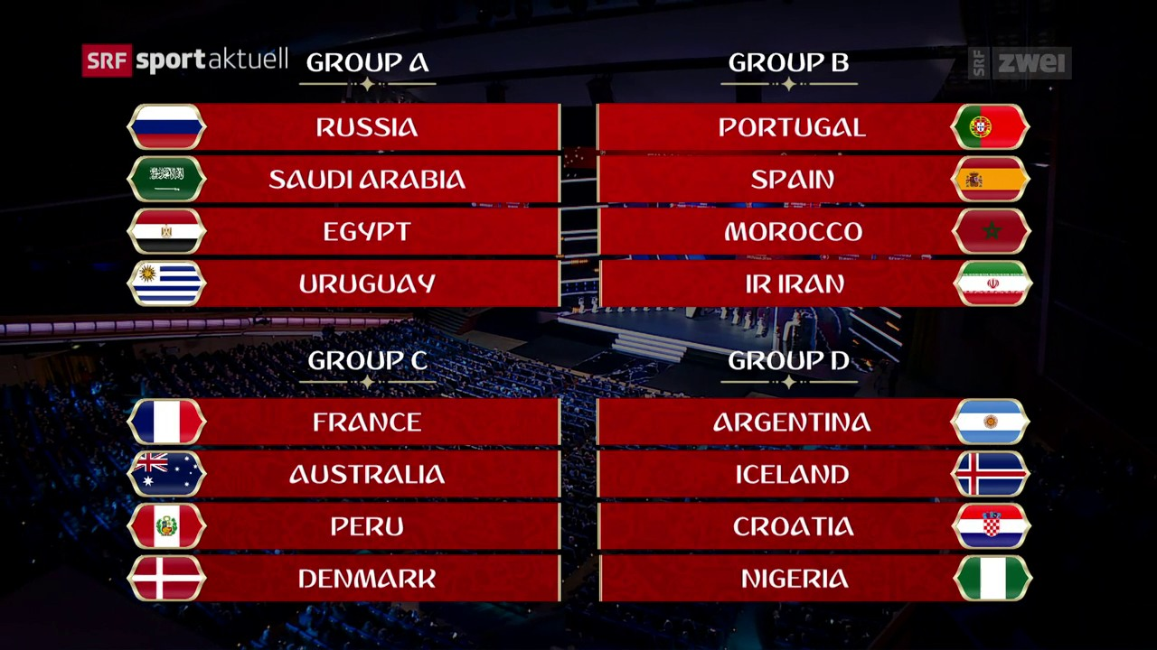 Die WM-Gruppen in der Übersicht