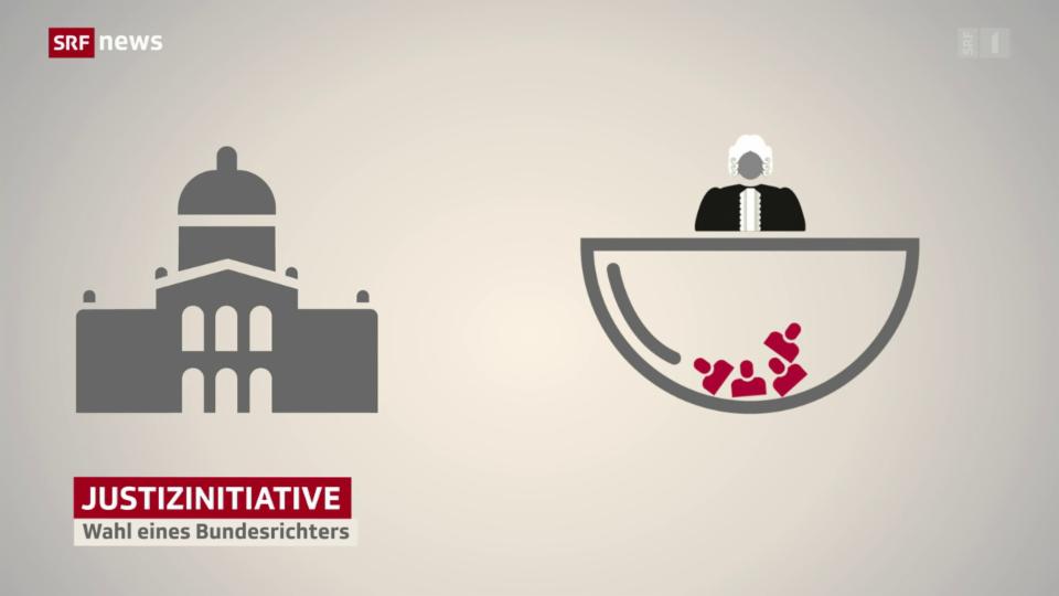 Abstimmungskampf zur Justiz-Initiative lanciert