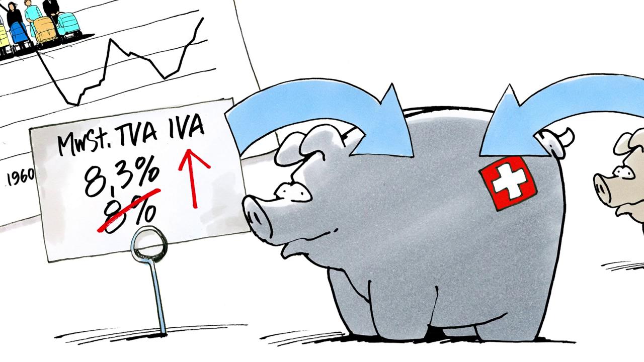 Abstimmung vom 24. September - Zusatzfinanzierung der AHV durch eine ...