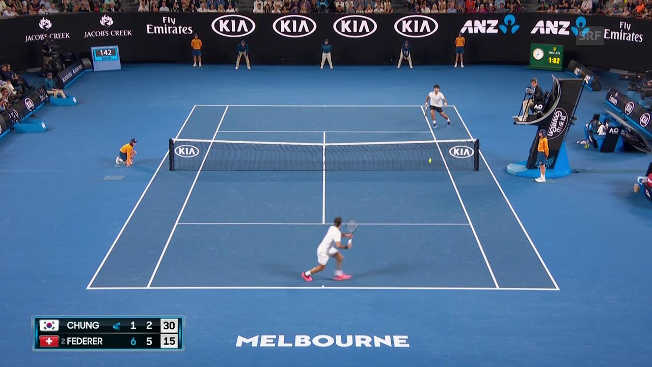 Zusammenfassung Chung - Federer