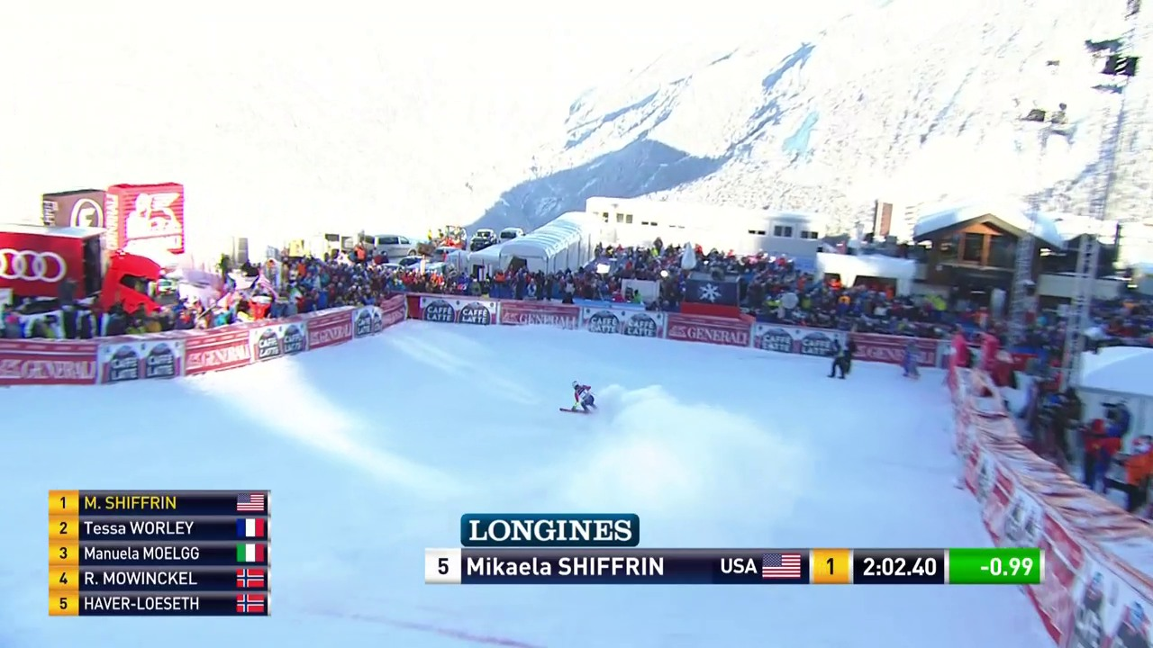 Zusammenfassung Riesenslalom in Courchevel