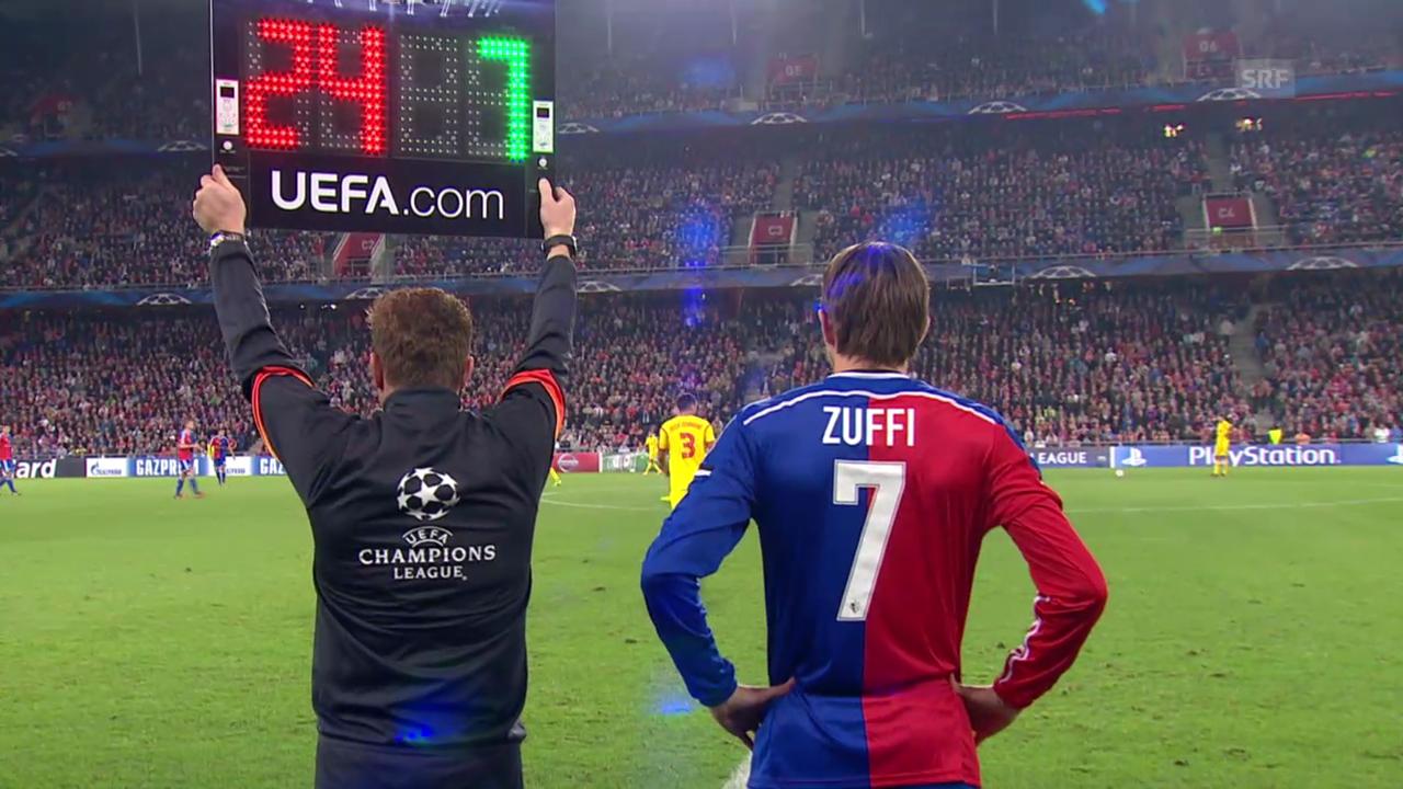 Fussball: Luca Zuffis vorbildlicher Aufstieg