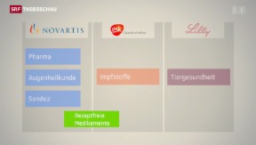 Video «Tauschgeschäft in der Pharmabranche» abspielen