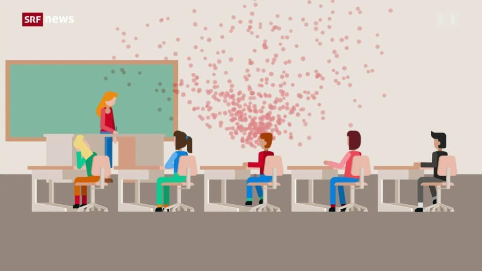 CO2-Messgeräte in Klassenzimmer