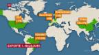 Video «Exportrekord für Schweizer Firmen» abspielen