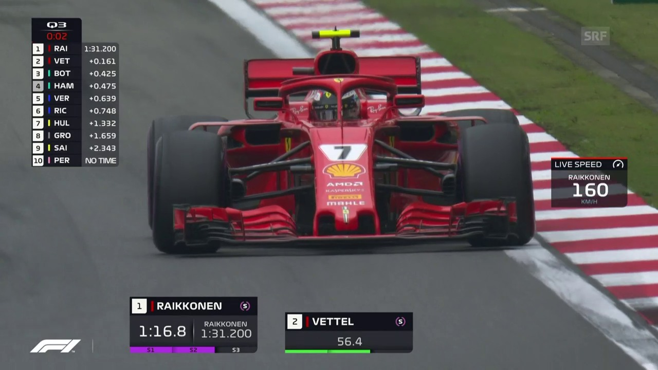 Ferrari dominant, Hamilton geschlagen
