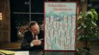 Video «Volksinitiativen Adventskalender» abspielen