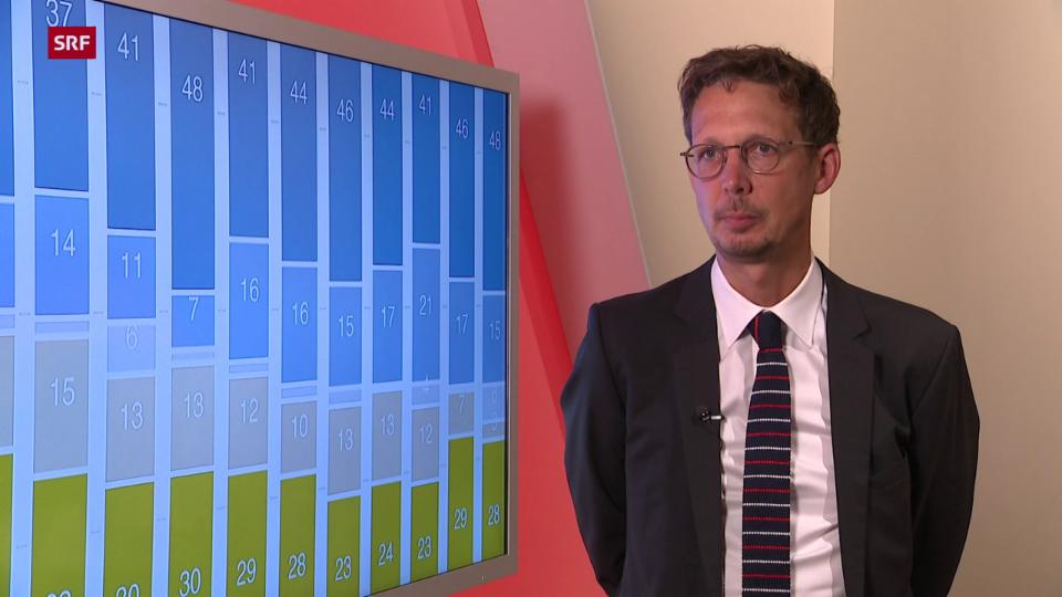 Studienleiter Michael Hermann: «Debatte über die Impfpflicht kann sogar noch härter werden»