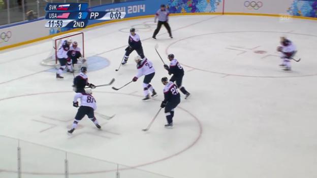 Video «Highlights USA-Slowakei (unkommentiert, 13.02.14)» abspielen