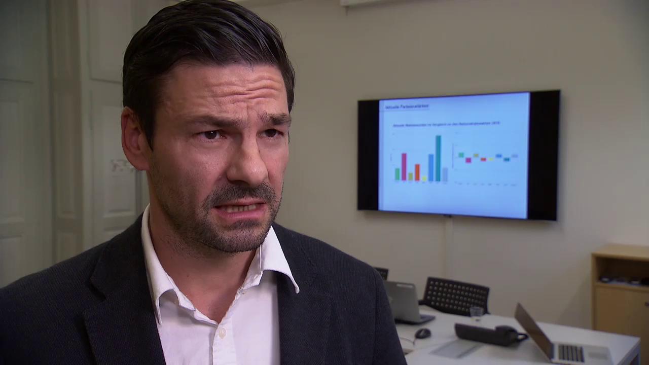 Partei für Partei: Politologe Milic erklärt Gewinne und Verluste