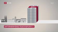 Video «Die USR IIII kurz erklärt» abspielen