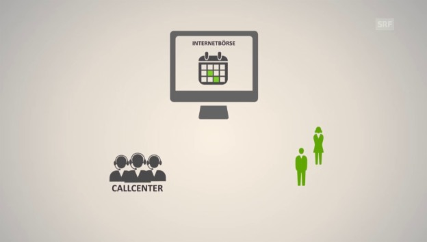 Video «So läuft das Geschäft mit Beratungsterminen» abspielen