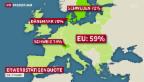 Video «Schweizer Frauen europäische Spitze» abspielen