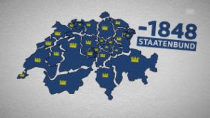 Video «Föderalismus» abspielen