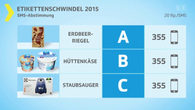 Video ««Etikettenschwindel 2015»: Die Zuschauer entscheiden - live!» abspielen