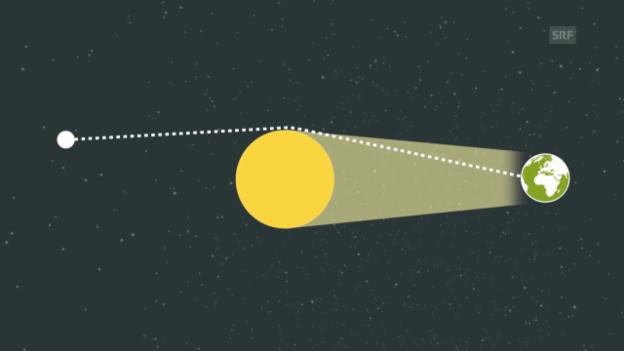 Video «So wurde Einsteins Vorhersage bewiesen» abspielen