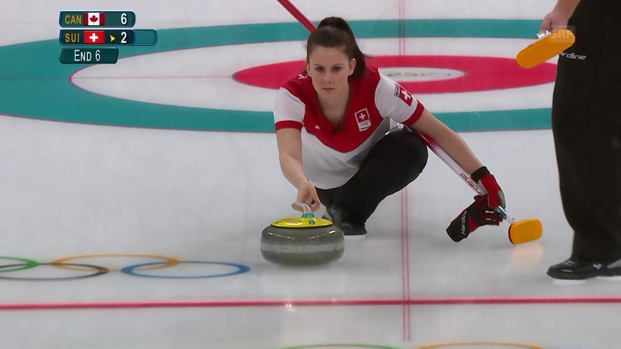 Schweizer Ausrutscher gegen Kanada