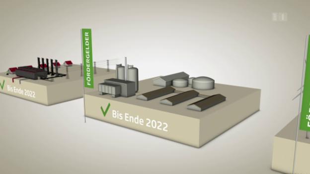 Video «Energiestrategie 2050: Die Kernpunkte» abspielen