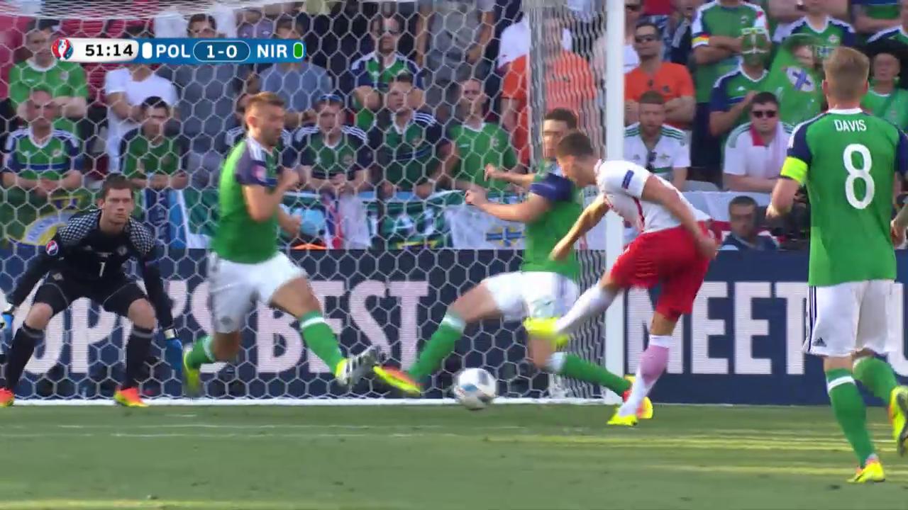 Live-Highlights Polen-Nordirland