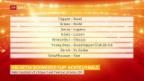 Video «Fussball, Schweizer Cup: Auslosung der Achtelfinals» abspielen