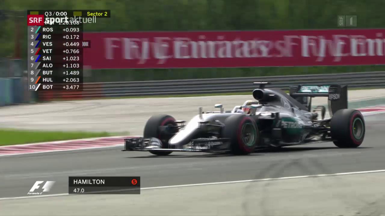 formel 1 ungarn qualifying