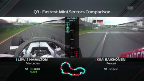 Link öffnet eine Lightbox. Video Der Vergleich: Hamilton vs. Räikkönen abspielen