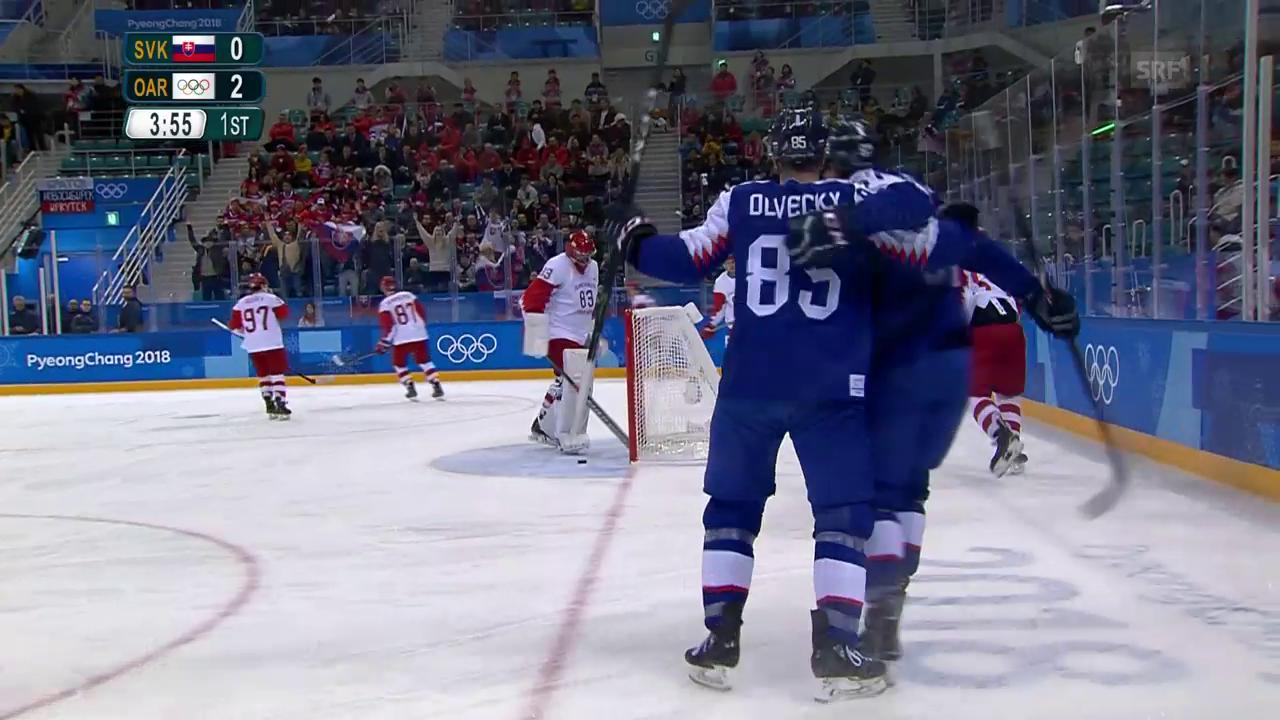 Slowakei bezwingt Russland