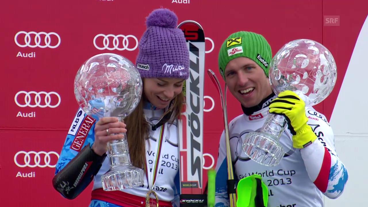 Ski: Rückblick auf den Saisonfinal 2013