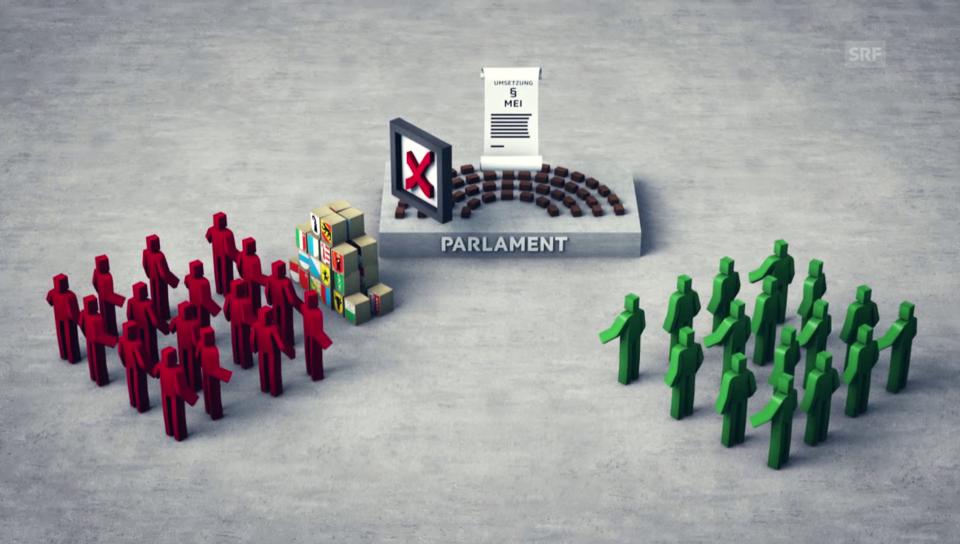 Das will das Referendum