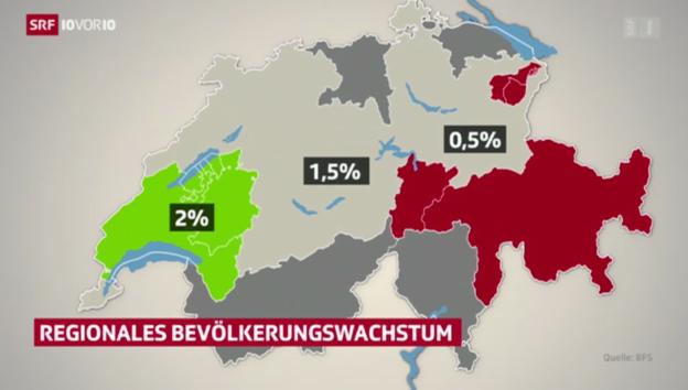 Video «Die Schweiz wächst weiter» abspielen